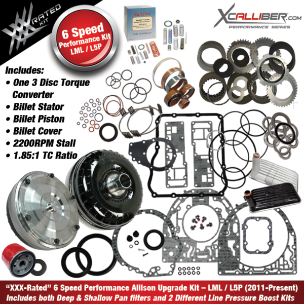 PERFORMANCE REBUILD KITS